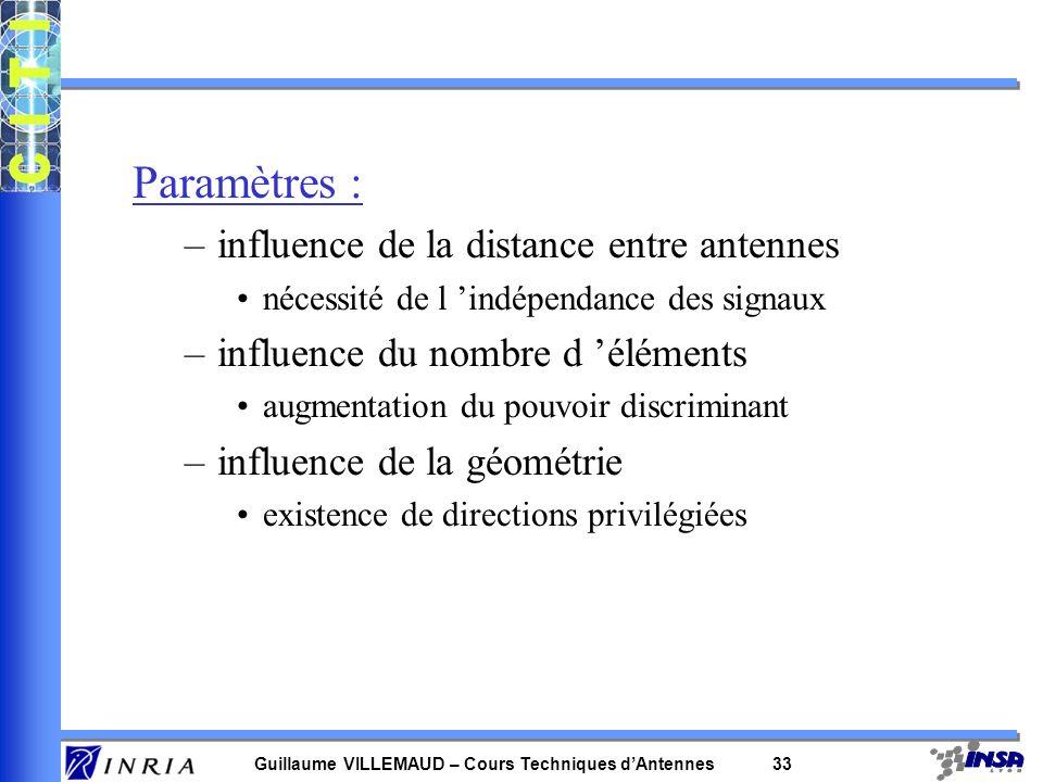 Paramètres : influence de la distance entre antennes