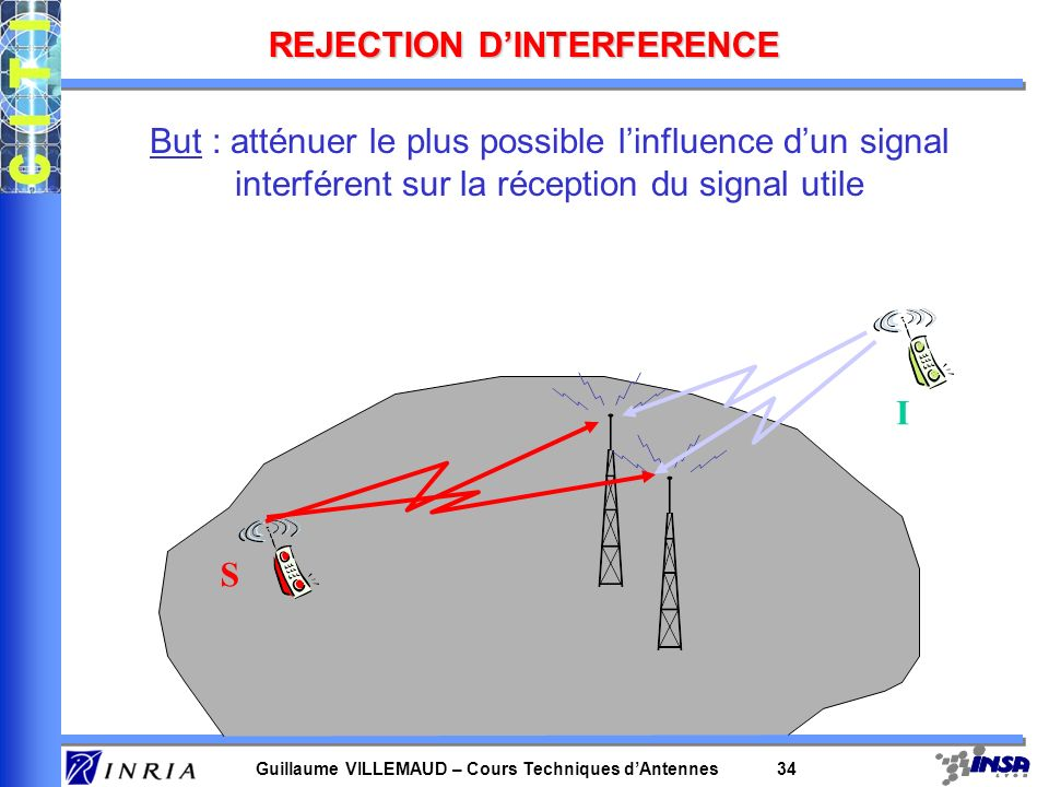 REJECTION D'INTERFERENCE