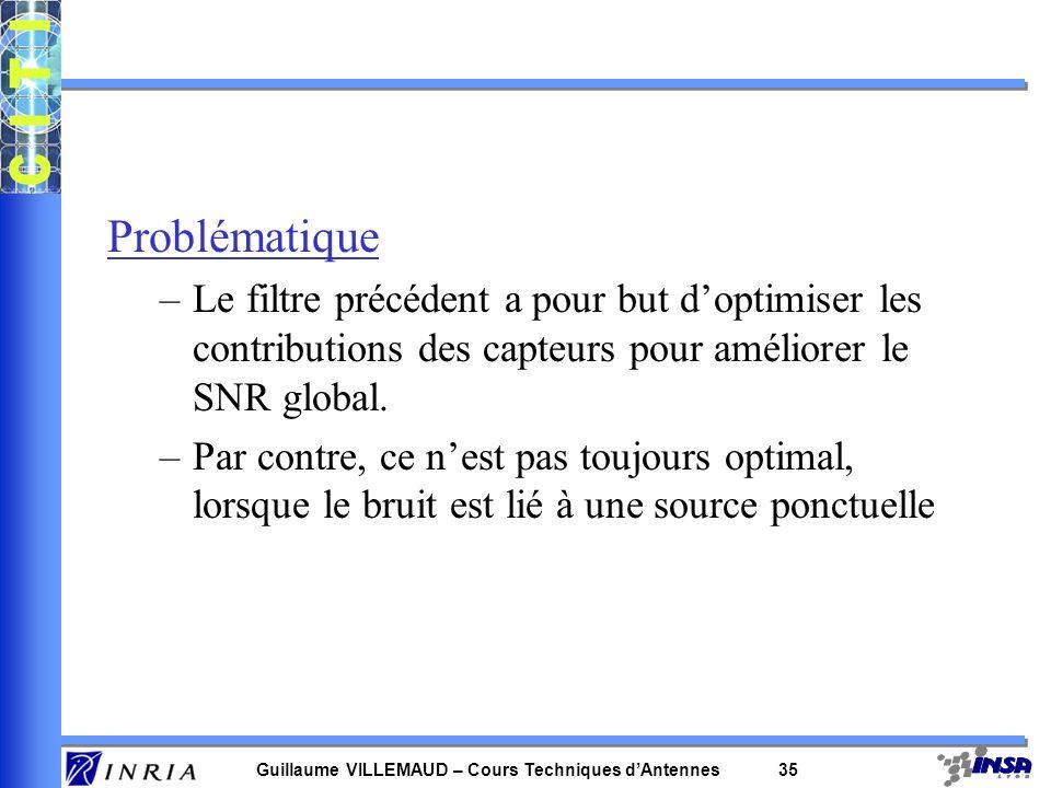 Problématique Le filtre précédent a pour but d'optimiser les contributions des capteurs pour améliorer le SNR global.