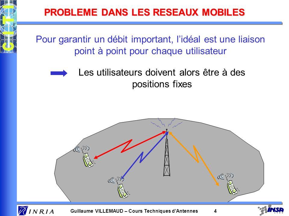 PROBLEME DANS LES RESEAUX MOBILES