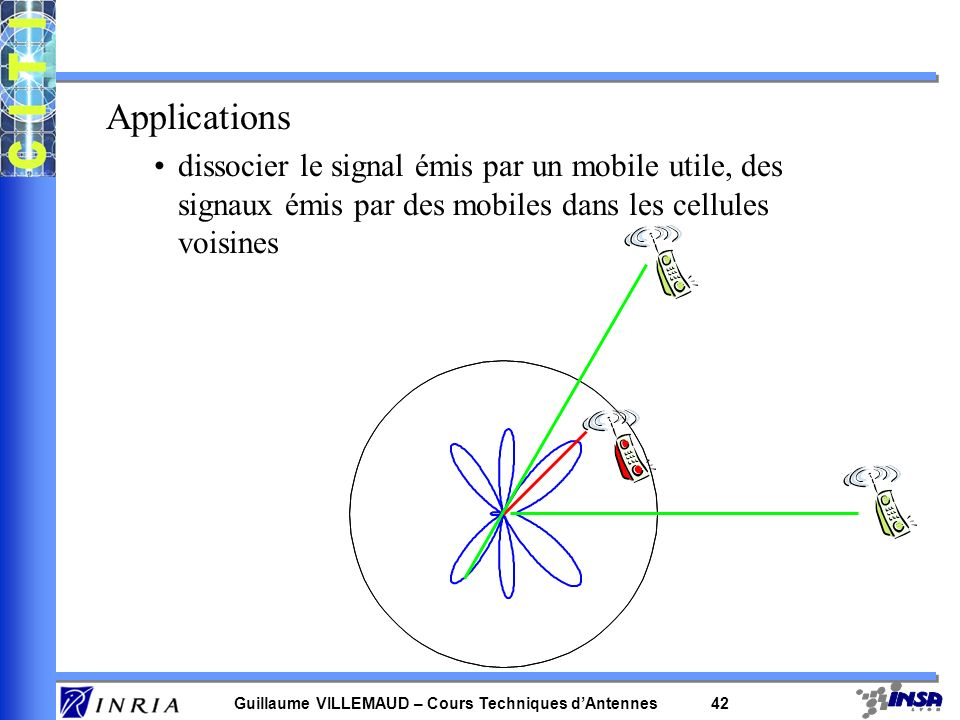 Applications dissocier le signal émis par un mobile utile, des signaux émis par des mobiles dans les cellules voisines.