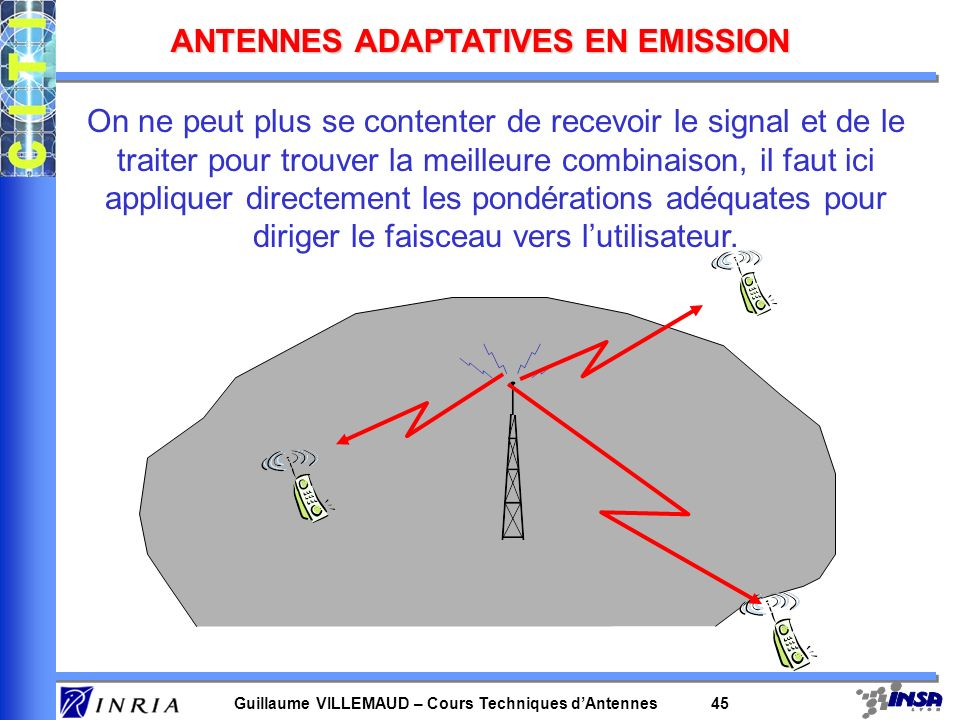 ANTENNES ADAPTATIVES EN EMISSION