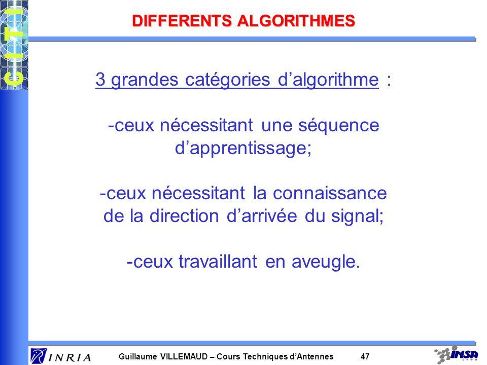 DIFFERENTS ALGORITHMES