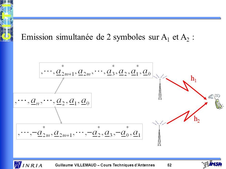 Emission simultanée de 2 symboles sur A1 et A2 :