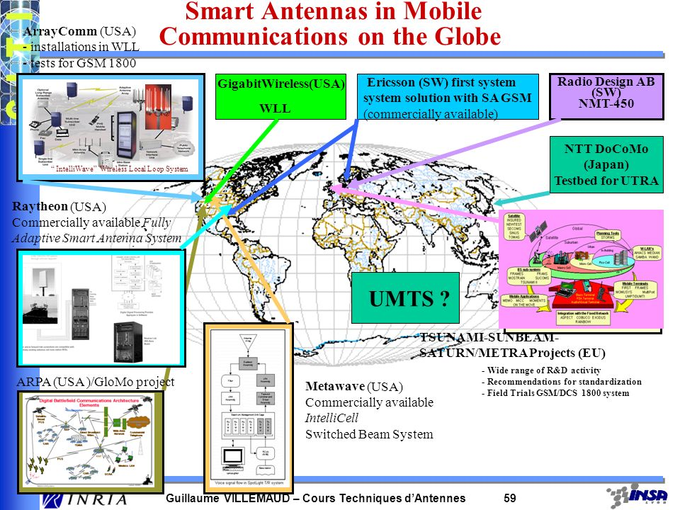 Smart Antennas in Mobile GigabitWireless(USA)