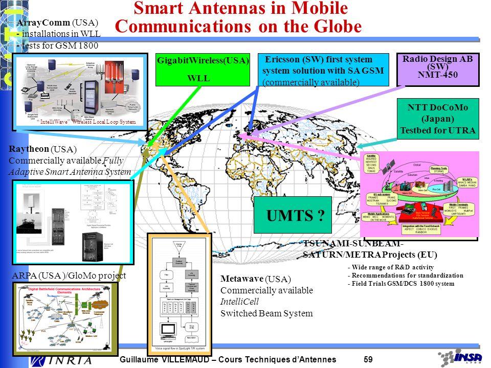 Smart Antennas in Mobile GigabitWireless(USA)