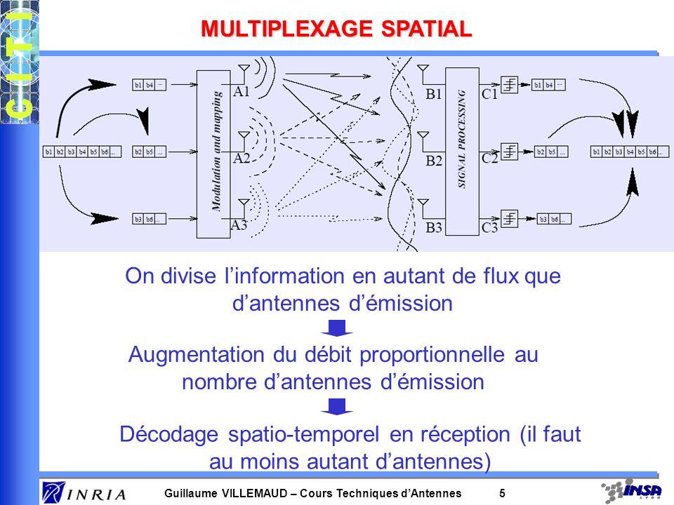 On divise l'information en autant de flux que d'antennes d'émission