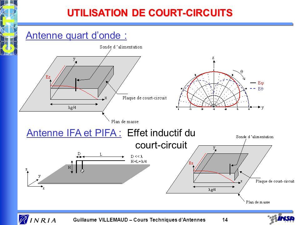 UTILISATION DE COURT-CIRCUITS