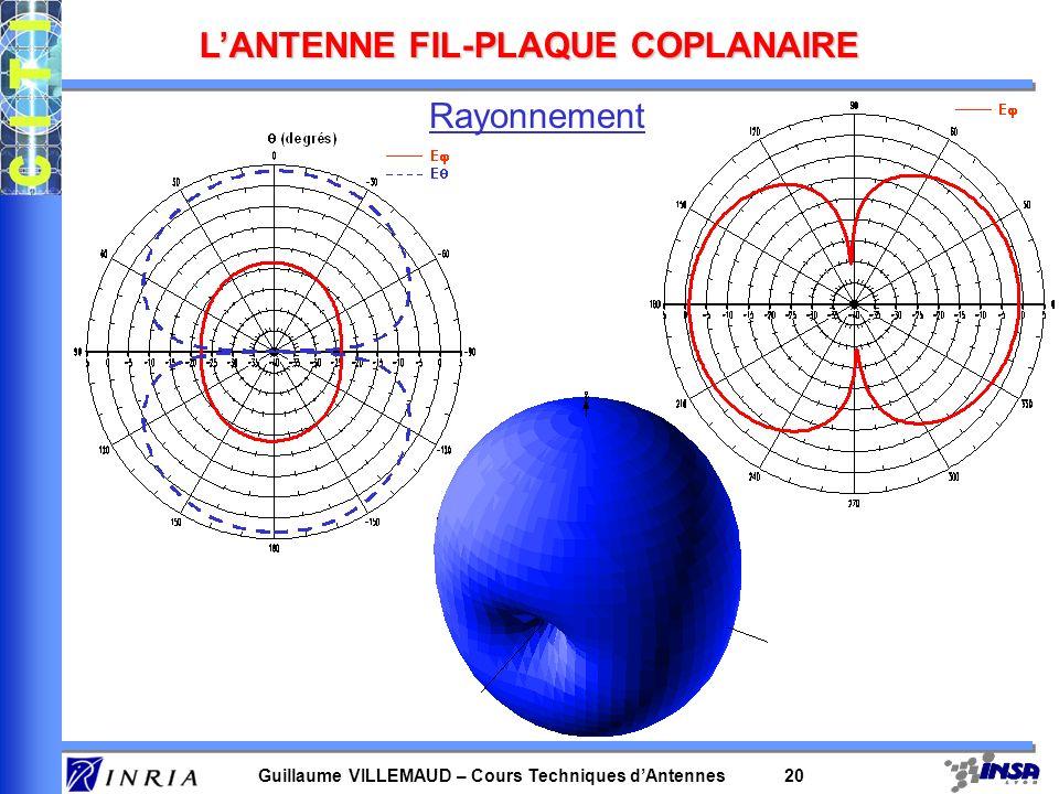 L'ANTENNE FIL-PLAQUE COPLANAIRE