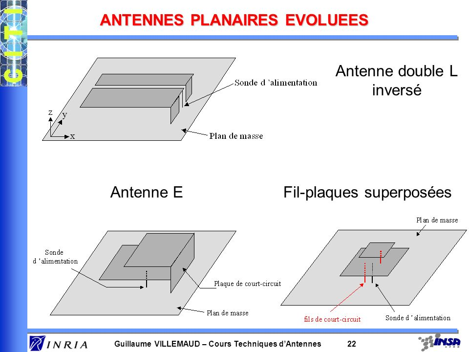 ANTENNES PLANAIRES EVOLUEES