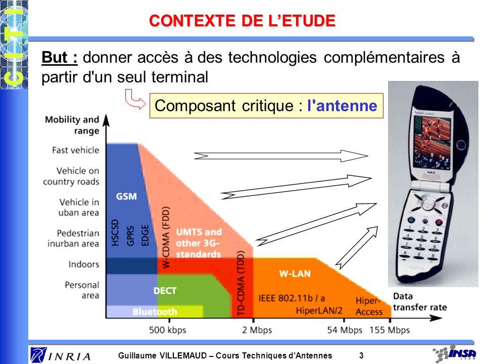 CONTEXTE DE L'ETUDE But : donner accès à des technologies complémentaires à partir d un seul terminal.