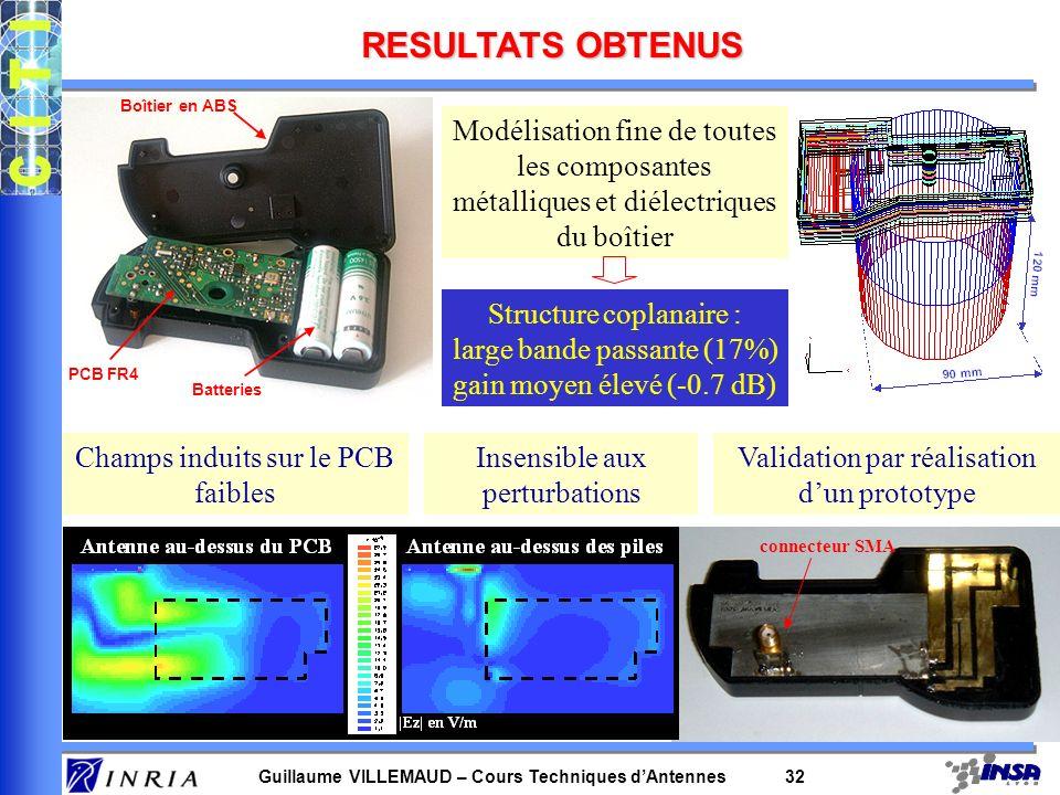 RESULTATS OBTENUS Boîtier. en ABS. Modélisation fine de toutes les composantes métalliques et diélectriques du boîtier.