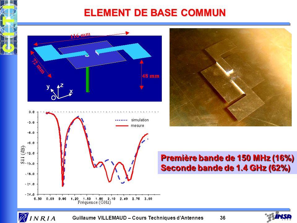 ELEMENT DE BASE COMMUN Première bande de 150 MHz (16%)