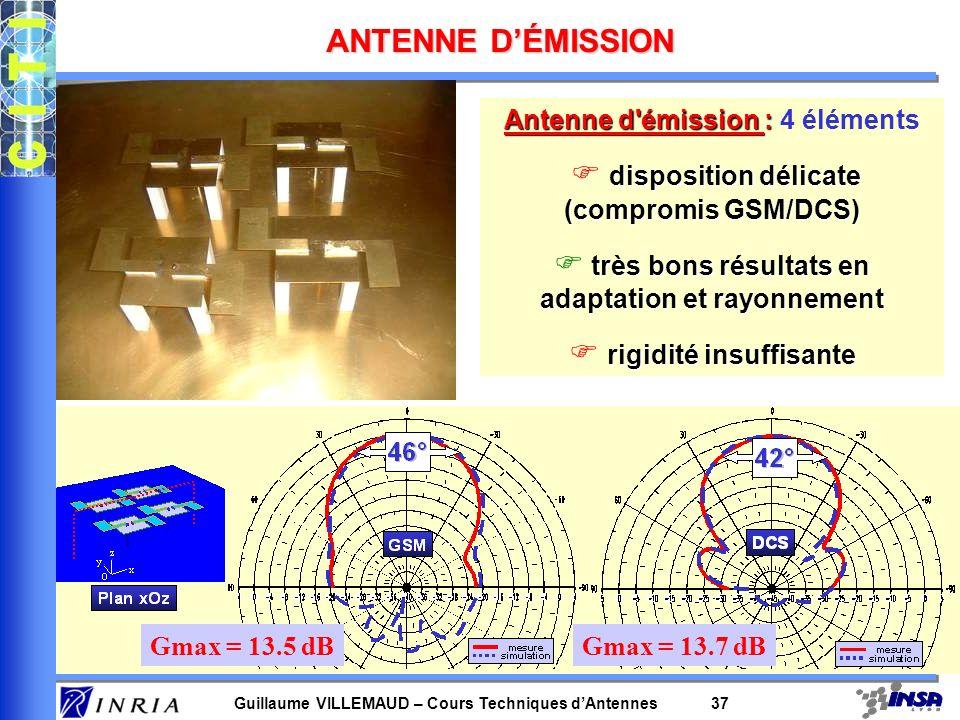 Antenne d émission : 4 éléments