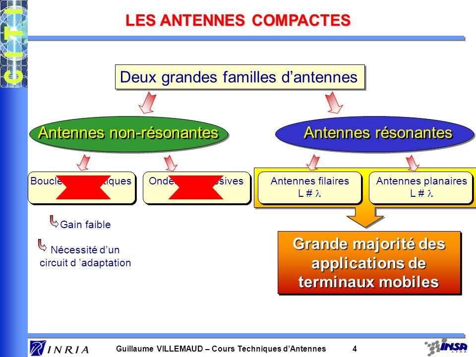LES ANTENNES COMPACTES