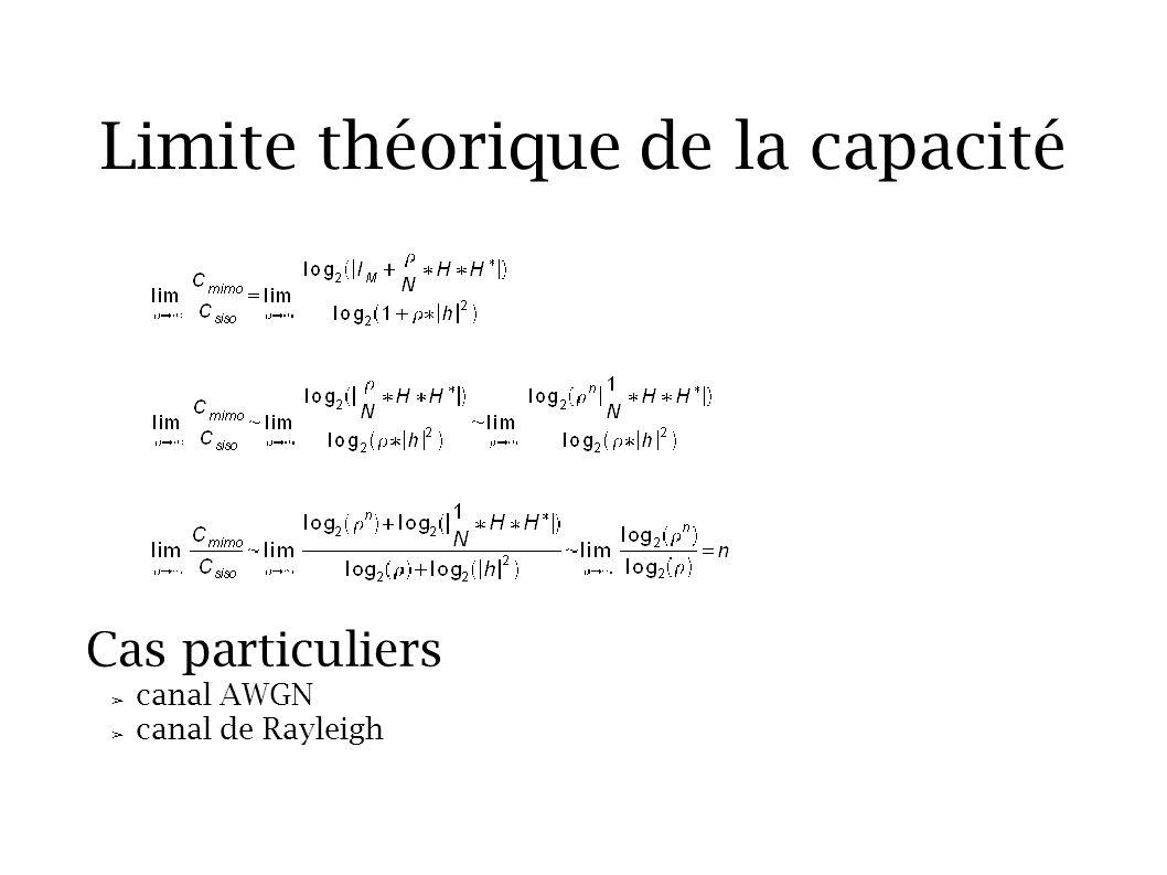 Limite théorique de la capacité