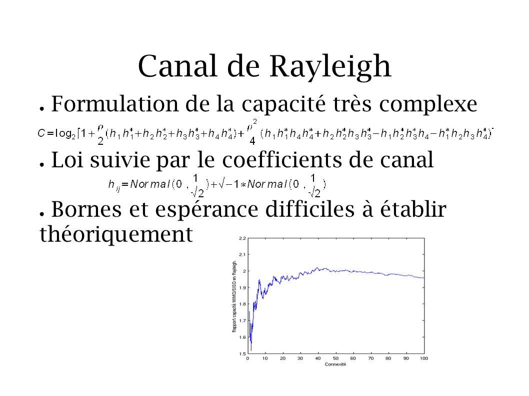 Canal de Rayleigh Formulation de la capacité très complexe