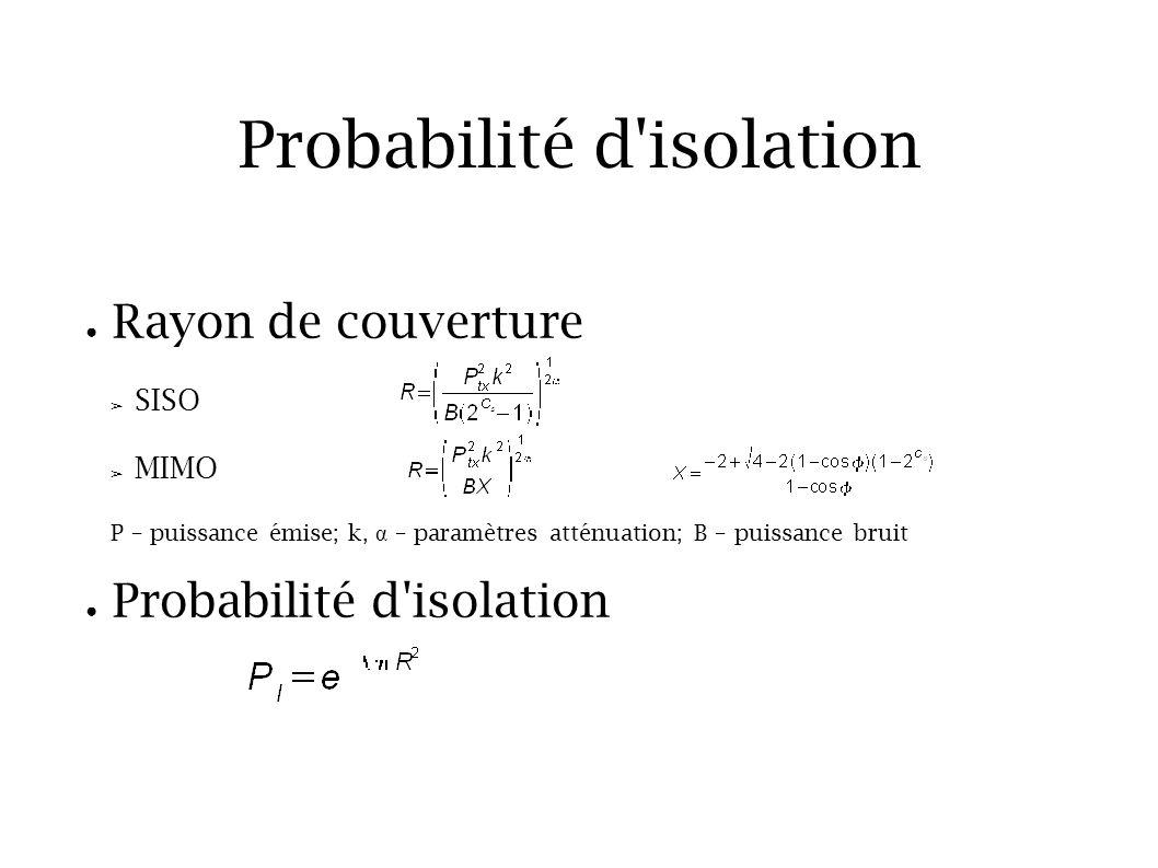 Probabilité d isolation