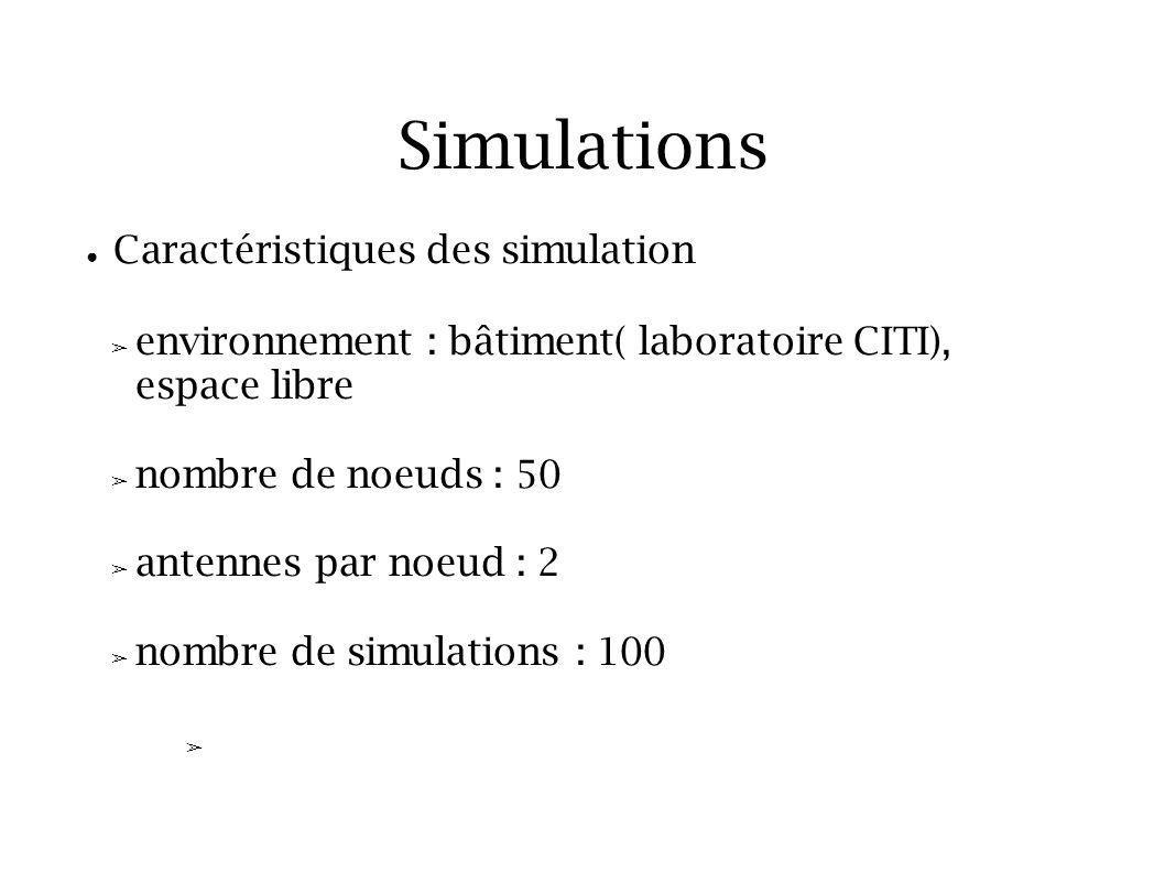 Simulations Caractéristiques des simulation