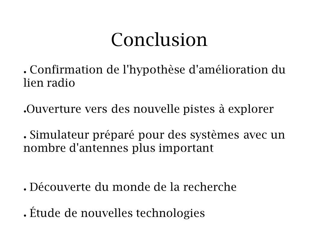 Conclusion Confirmation de l hypothèse d amélioration du lien radio