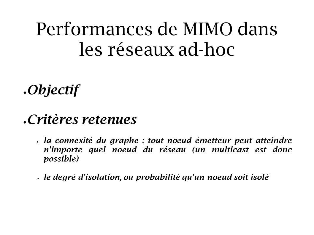 Performances de MIMO dans les réseaux ad-hoc