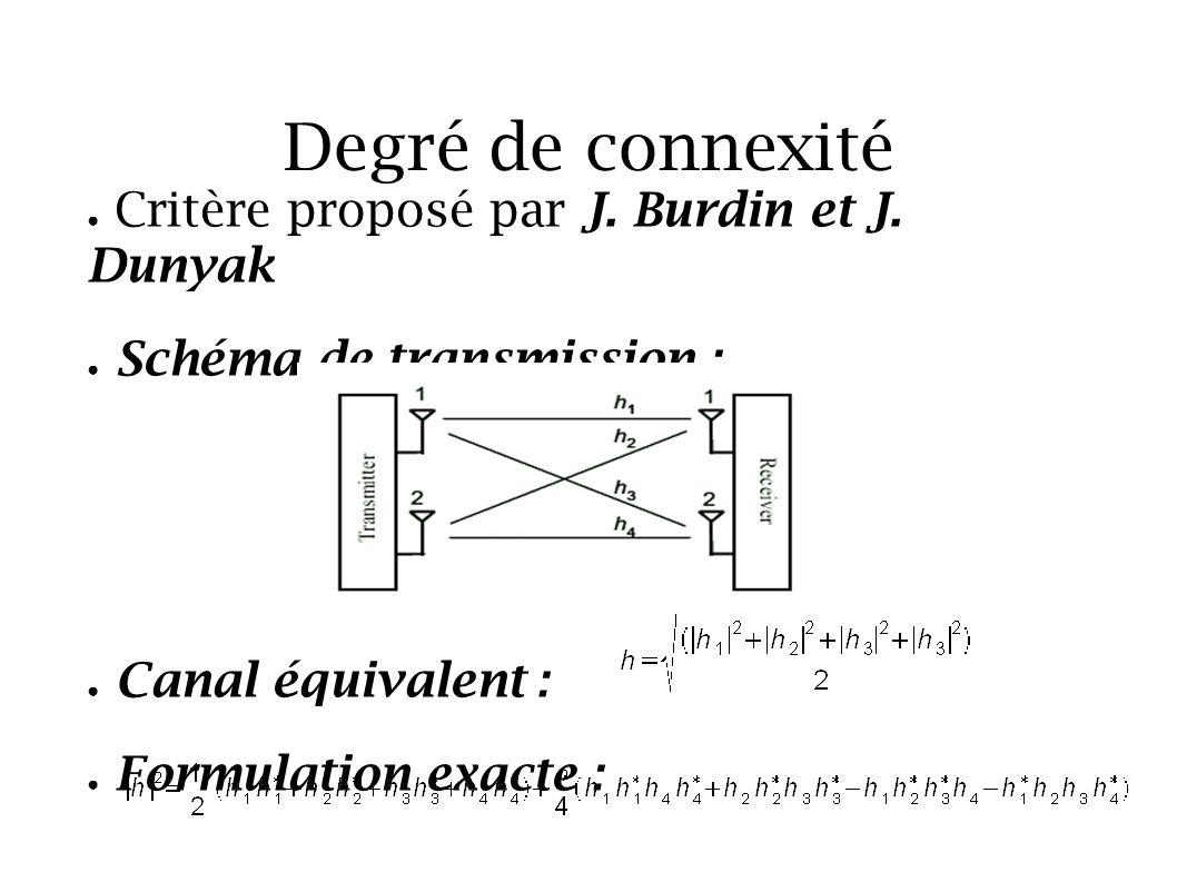 Degré de connexité Critère proposé par J. Burdin et J. Dunyak