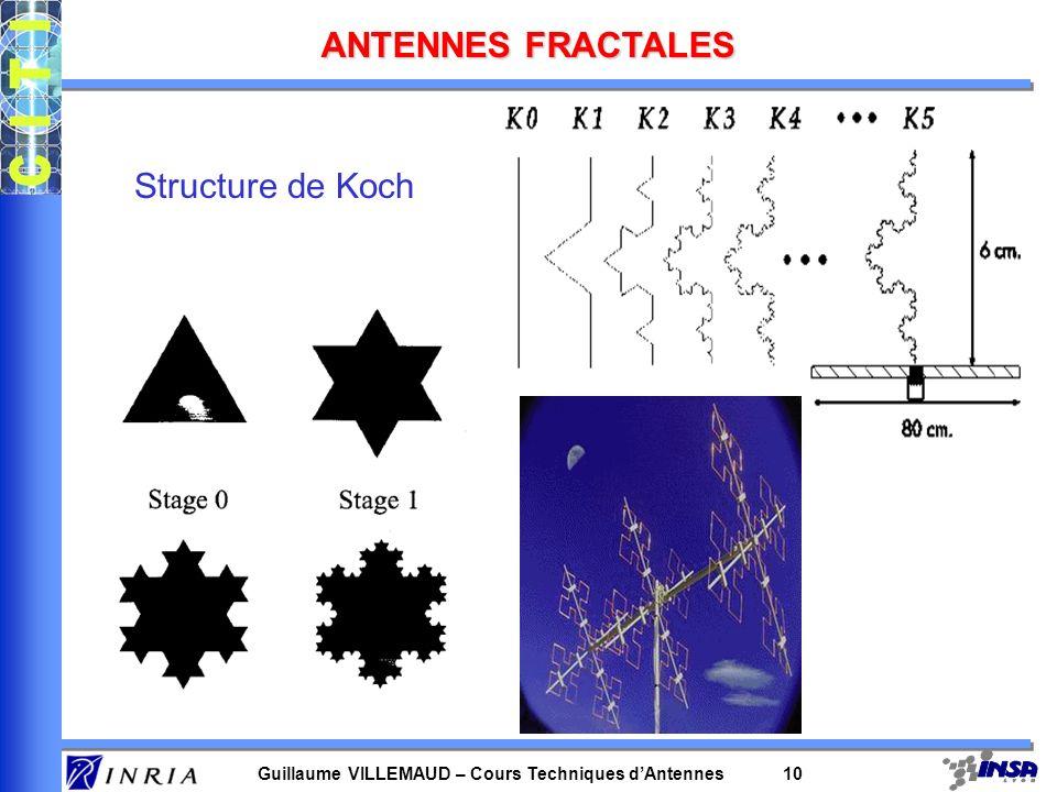ANTENNES FRACTALES Structure de Koch