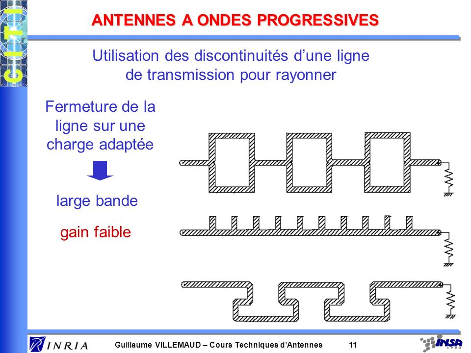 ANTENNES A ONDES PROGRESSIVES