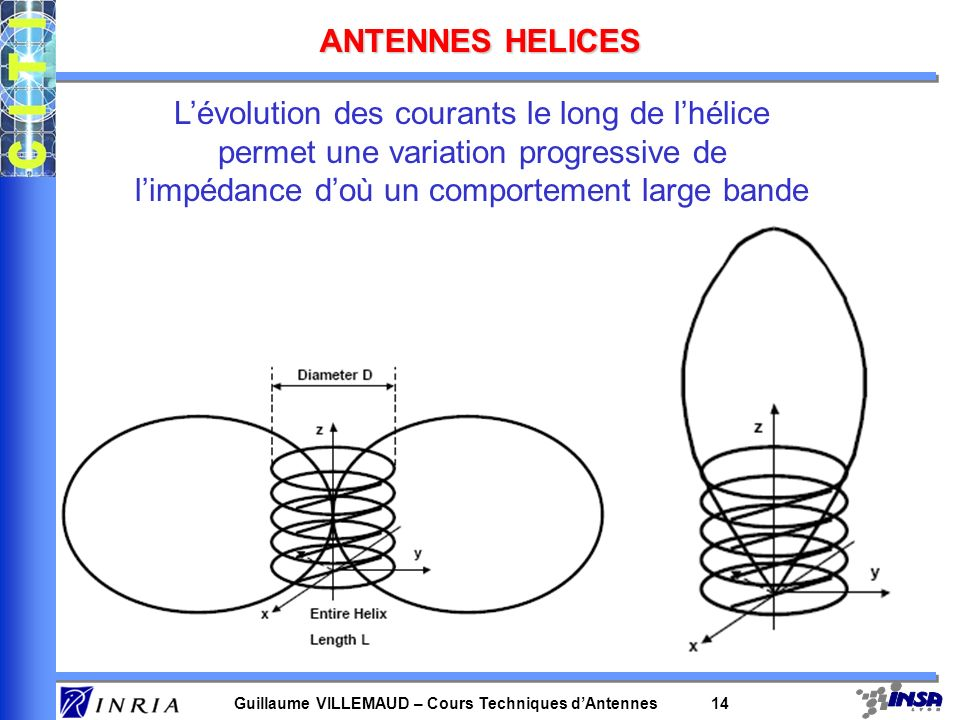 ANTENNES HELICES L'évolution des courants le long de l'hélice permet une variation progressive de l'impédance d'où un comportement large bande.
