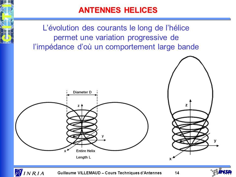 ANTENNES HELICESL'évolution des courants le long de l'hélice permet une variation progressive de l'impédance d'où un comportement large bande.