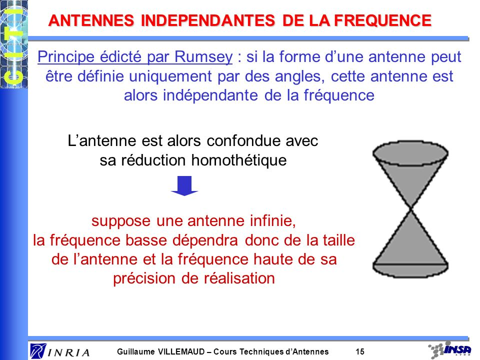 ANTENNES INDEPENDANTES DE LA FREQUENCE