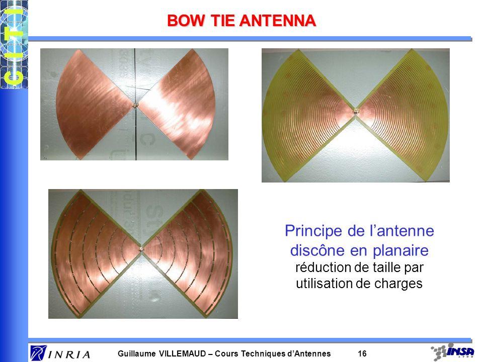 Principe de l'antenne discône en planaire