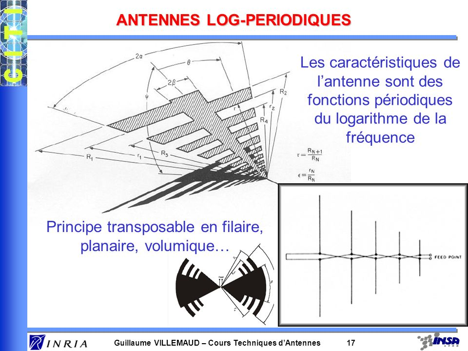 ANTENNES LOG-PERIODIQUES