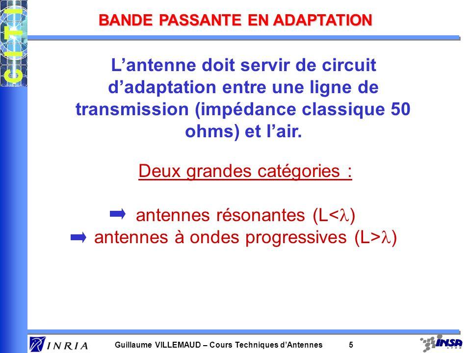 BANDE PASSANTE EN ADAPTATION