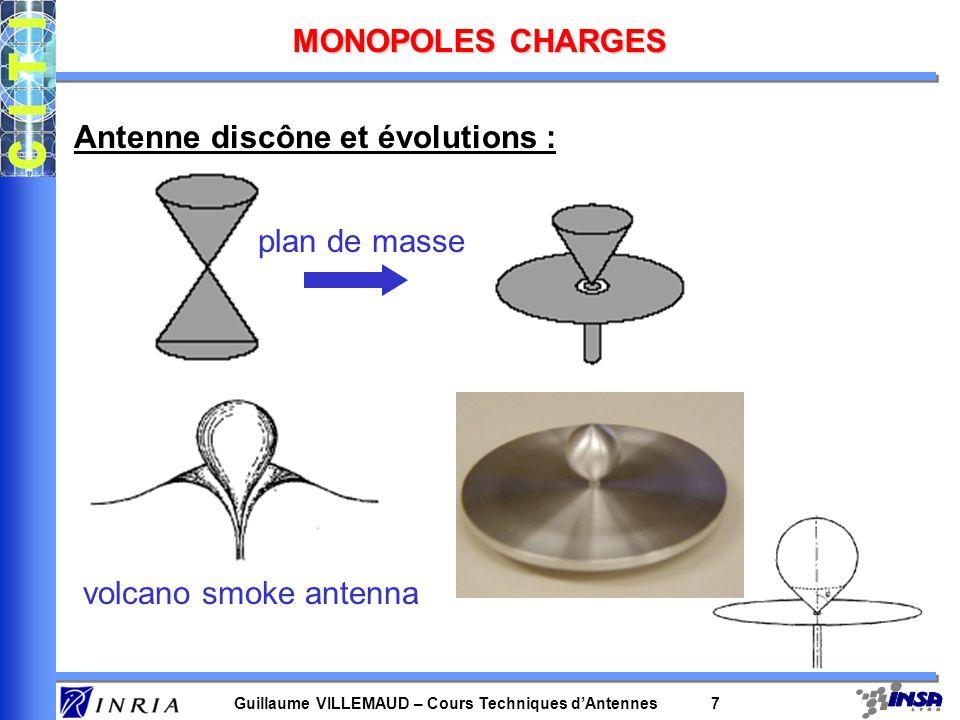 Antenne discône et évolutions :