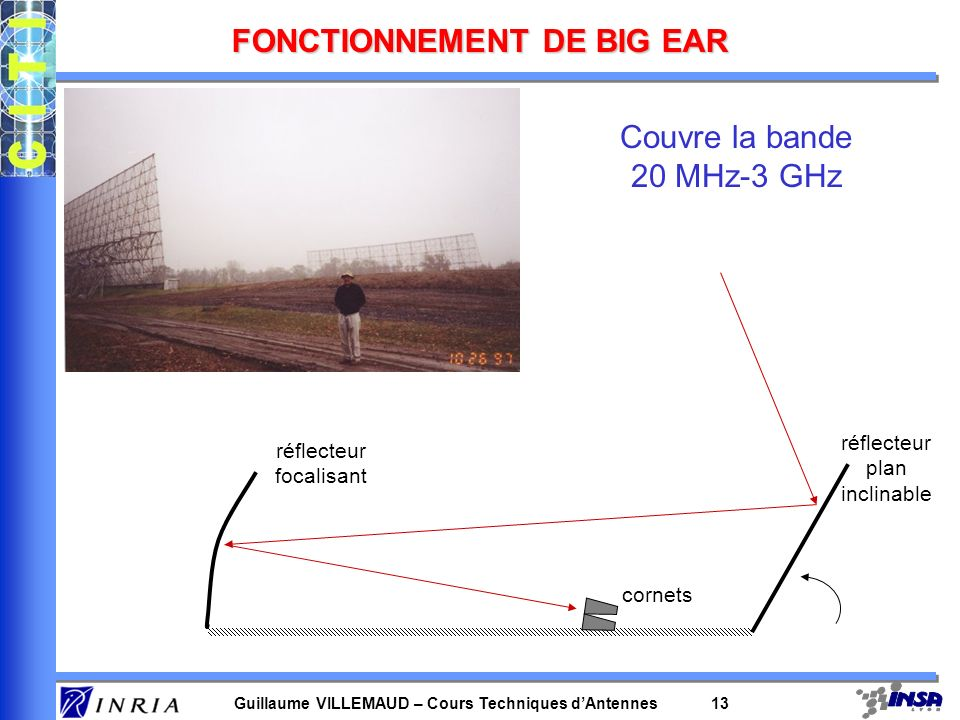 FONCTIONNEMENT DE BIG EAR