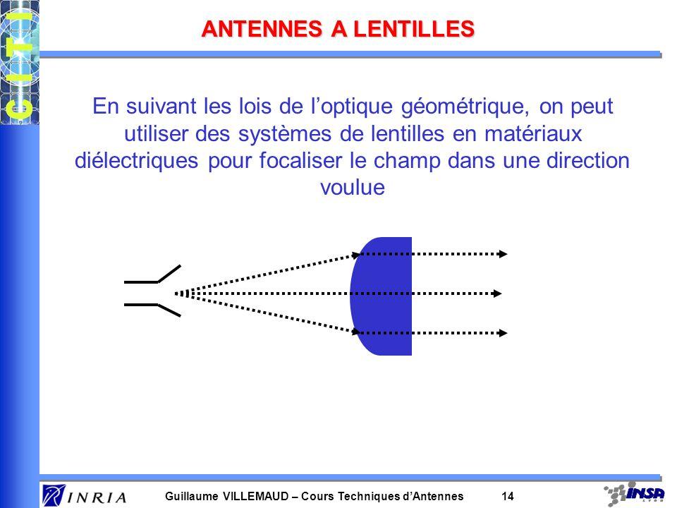 ANTENNES A LENTILLES