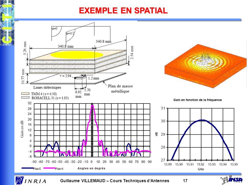 EXEMPLE EN SPATIAL