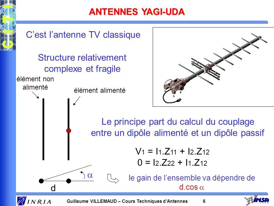 C'est l'antenne TV classique