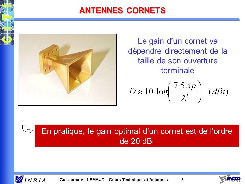 En pratique, le gain optimal d'un cornet est de l'ordre de 20 dBi