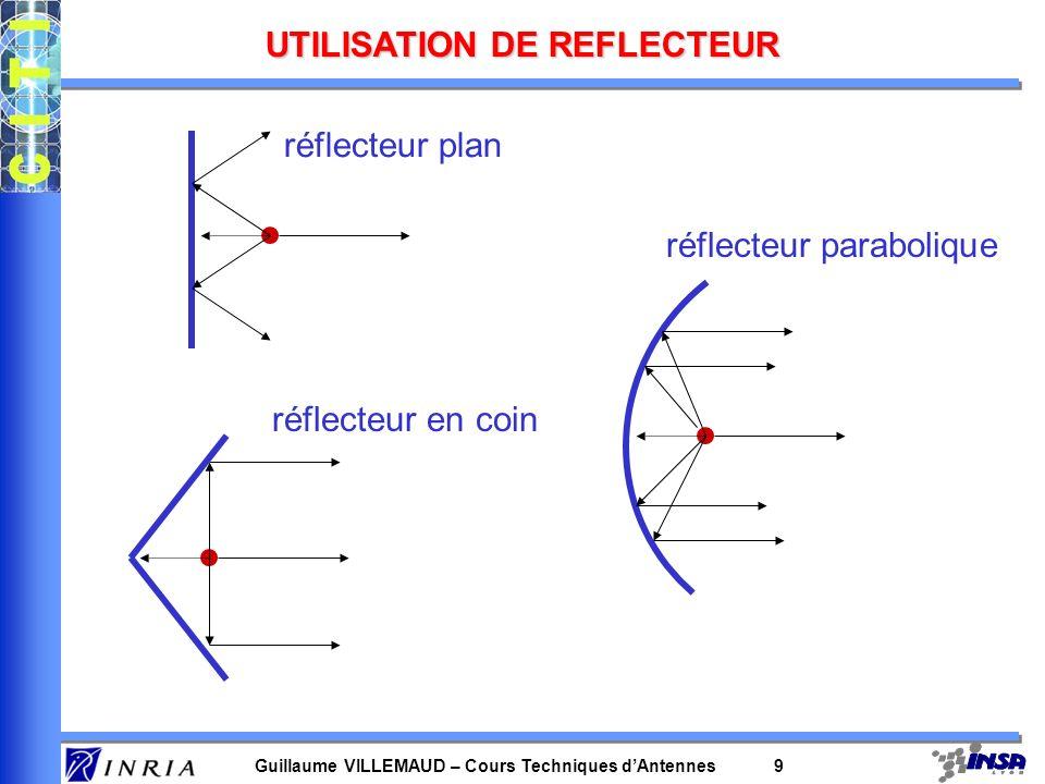 UTILISATION DE REFLECTEUR