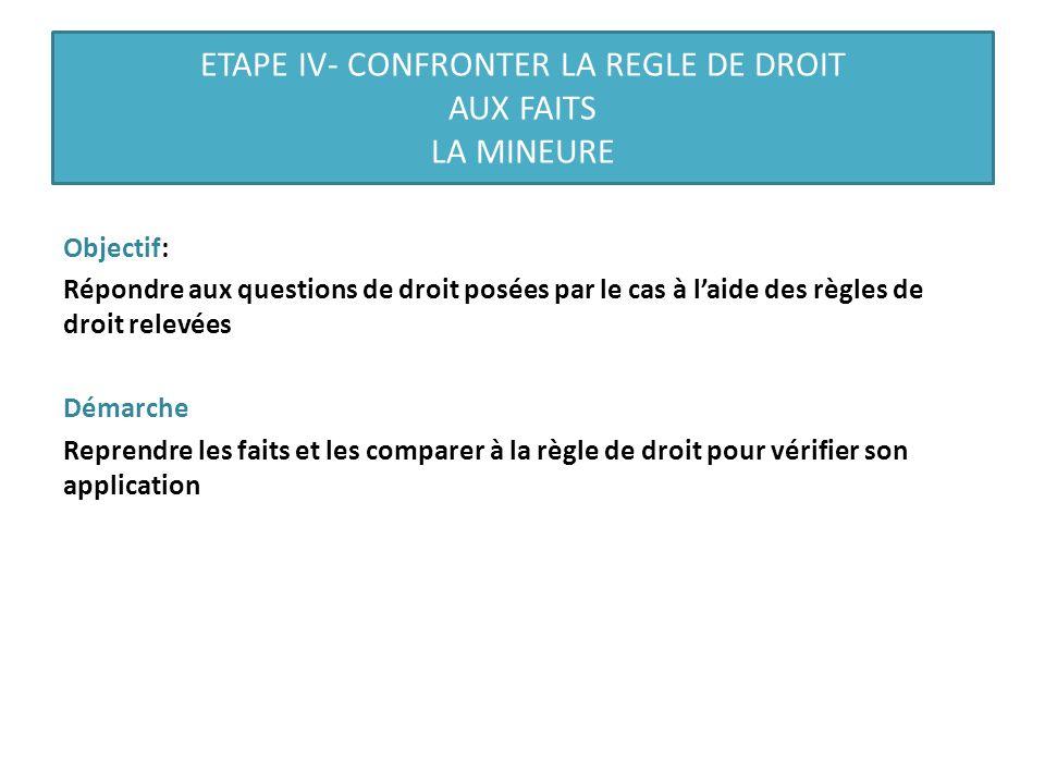 ETAPE IV- CONFRONTER LA REGLE DE DROIT AUX FAITS LA MINEURE