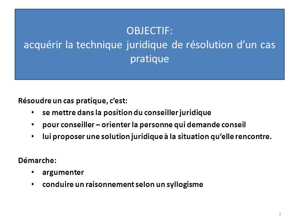 OBJECTIF: acquérir la technique juridique de résolution d'un cas pratique