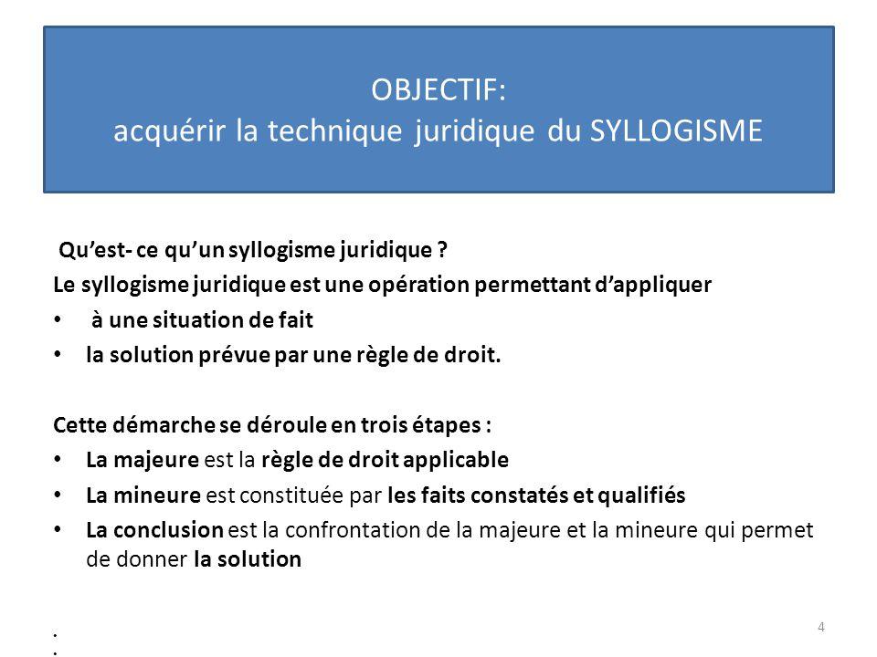 OBJECTIF: acquérir la technique juridique du SYLLOGISME