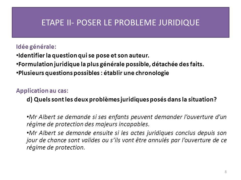 ETAPE II- POSER LE PROBLEME JURIDIQUE