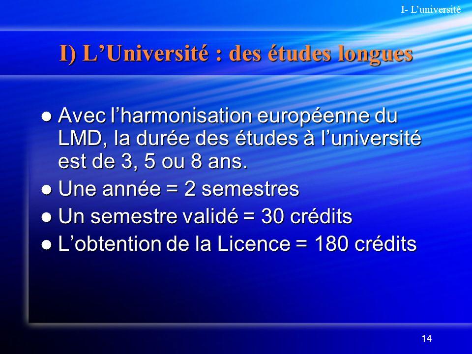 I) L'Université : des études longues