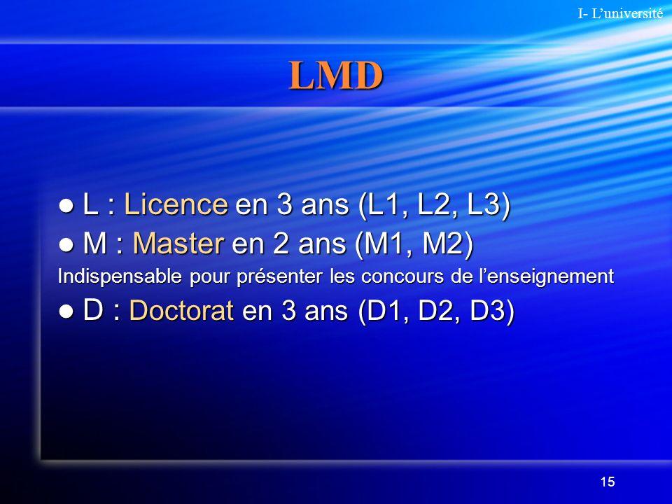 LMD L : Licence en 3 ans (L1, L2, L3) M : Master en 2 ans (M1, M2)