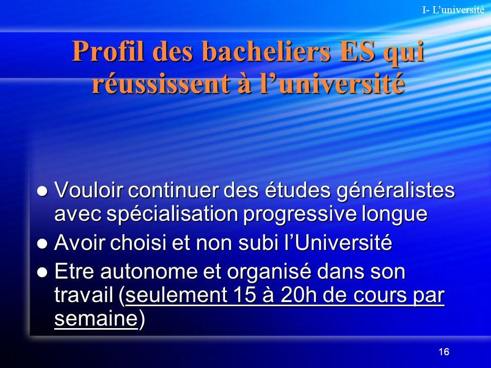 Profil des bacheliers ES qui réussissent à l'université