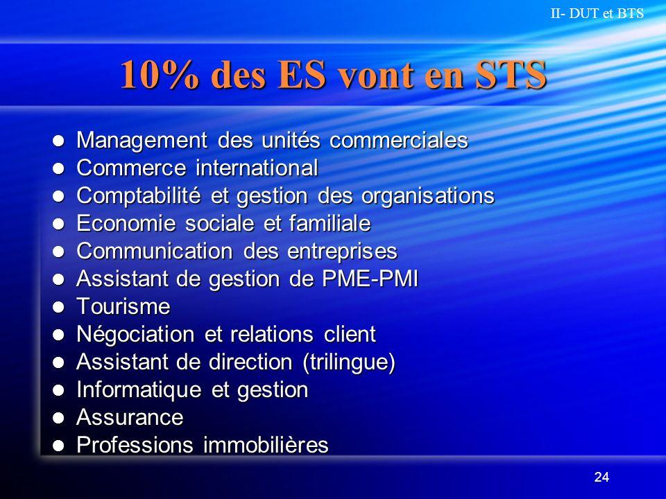 10% des ES vont en STS Management des unités commerciales