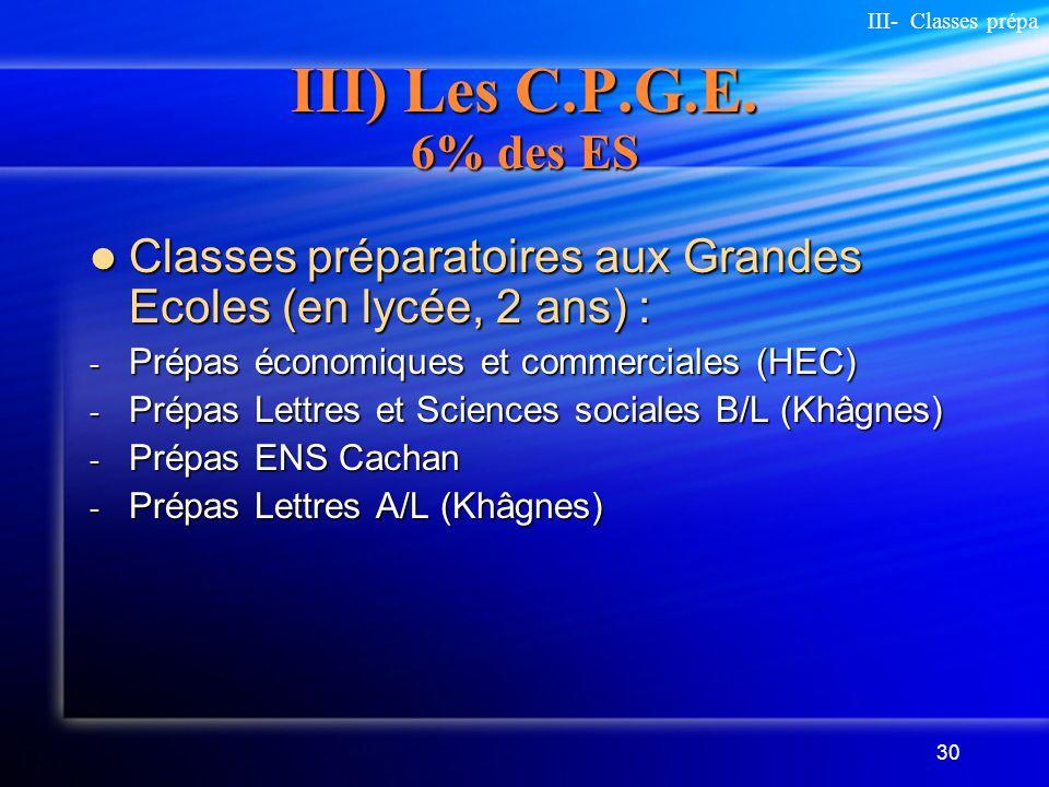 III- Classes prépa III) Les C.P.G.E. 6% des ES. Classes préparatoires aux Grandes Ecoles (en lycée, 2 ans) :